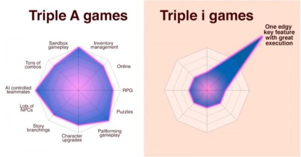 Tiplei_GamesEdge